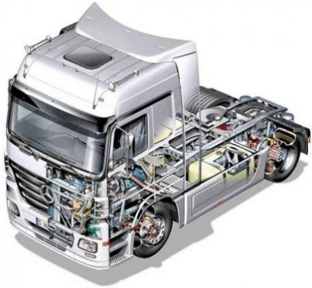 Запчасти для грузовиков. Что нужно знать.
